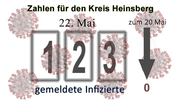 Zahlen_22_Mai